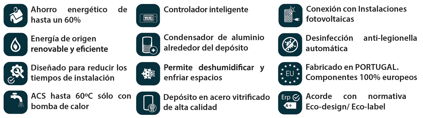 Características principales de la bomba de calor para ACS con depósito Coolwell COMPACT 100 L.