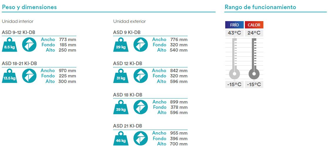 Medidas y pesos de Daitsu ASD KI-DB