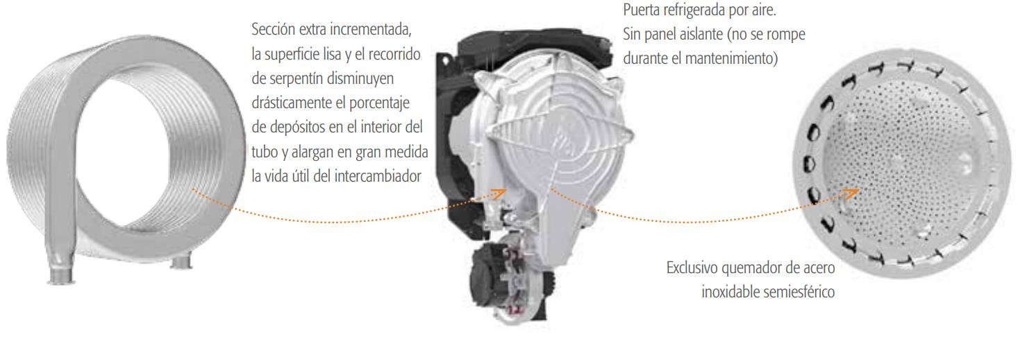 Características de la cámara de combustión Ferroli BLUEHELIX TECH RRT 28 C