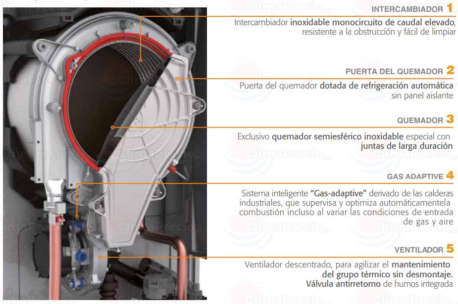 Especificaciones del grupo térmico Ferroli Thermobalance de 5 elementos