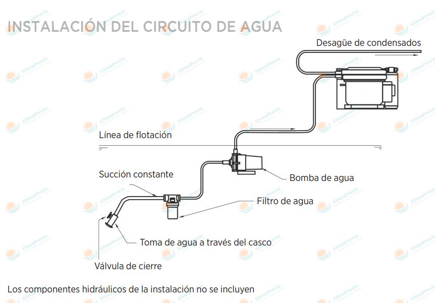 Instalación en GREE MARINE del circuito de agua