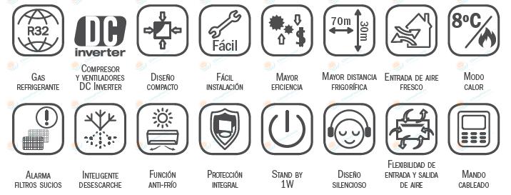 Principales caracterísitcas de la gama L01 de Giatsu