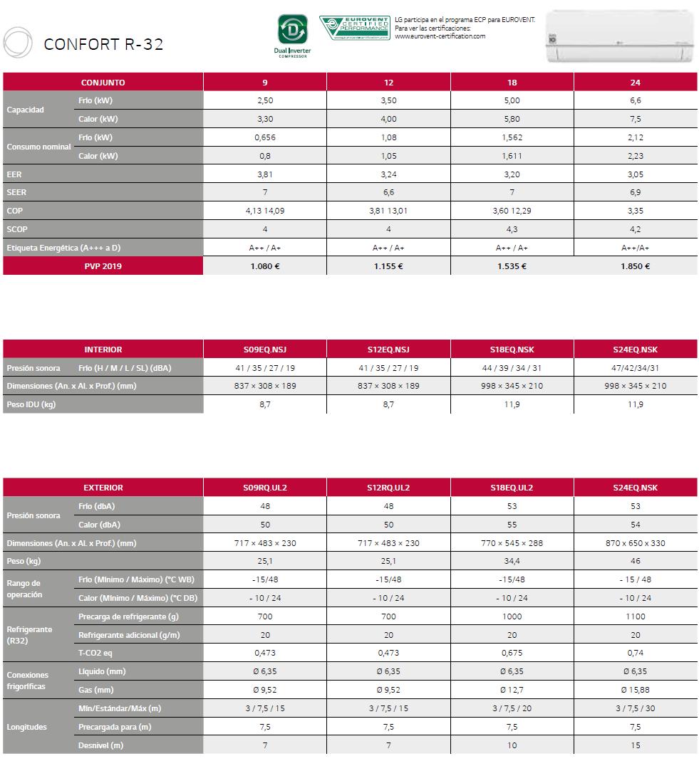 Ficha Técnica LG Confort R-32 Split 1x1 Aire Acondicionado