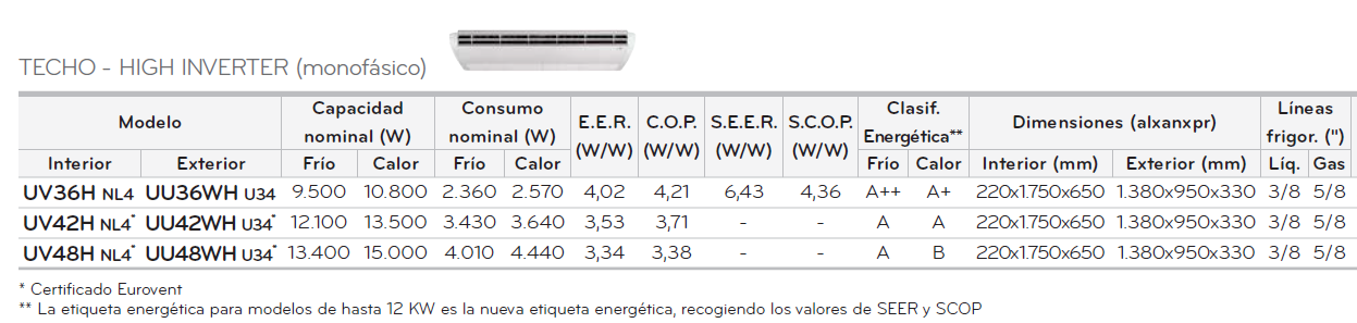 High Inverter Monofasico.PNG