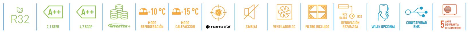 Características más destacables en la nueva gama de Panasonic PACi NX conductos Standard R32