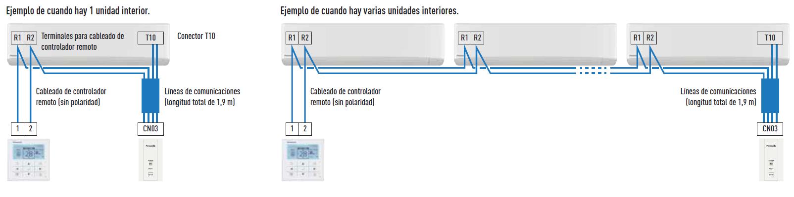 Diagrama de cableado básico Panasonic CZ-CAPWFC1